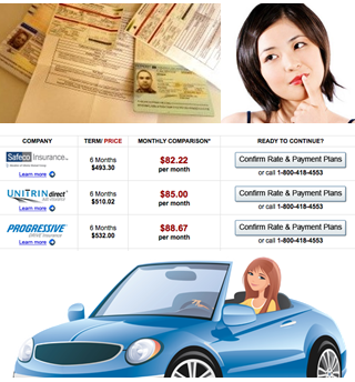 getting car insurance quotations