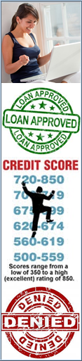 How Credit Score Works